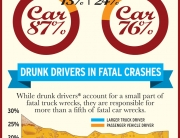 trucks or cars biggest threat to highway infographic